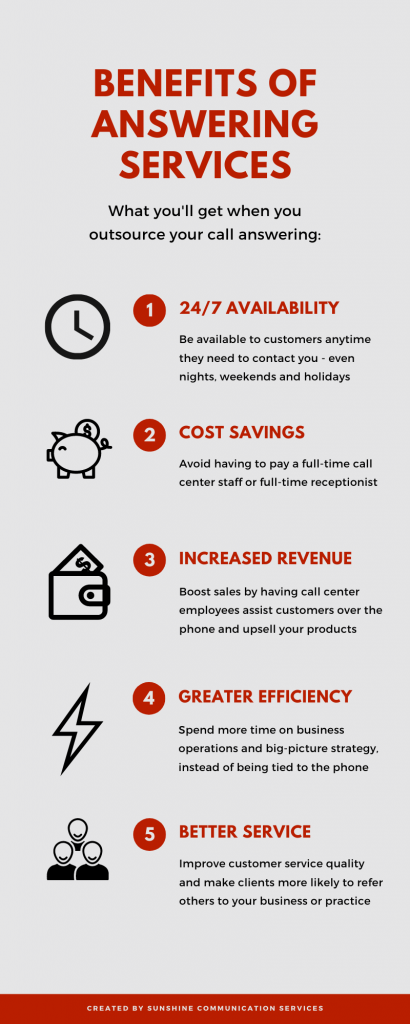 Benefits of answering services in 2020